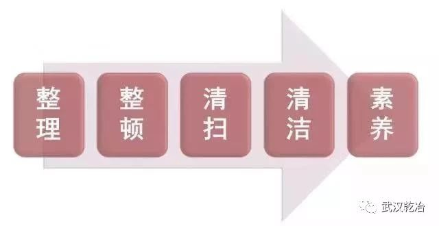 武汉乾冶工程技术有限公司